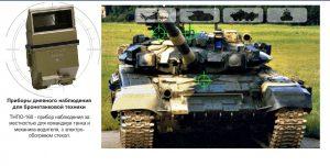 План модернізації приладів для бронетехніки