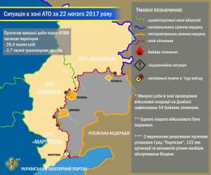 Ситуація в зоні проведення військової операції на Донбасі за 22 лютого 2017 року