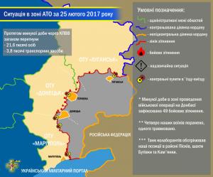 Ситуація в зоні проведення військової операції на Донбасі за 25 лютого 2017 року
