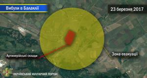 З епіцентру вибухів артилерійських складів вже евакуйовано понад 19 тис чоловік