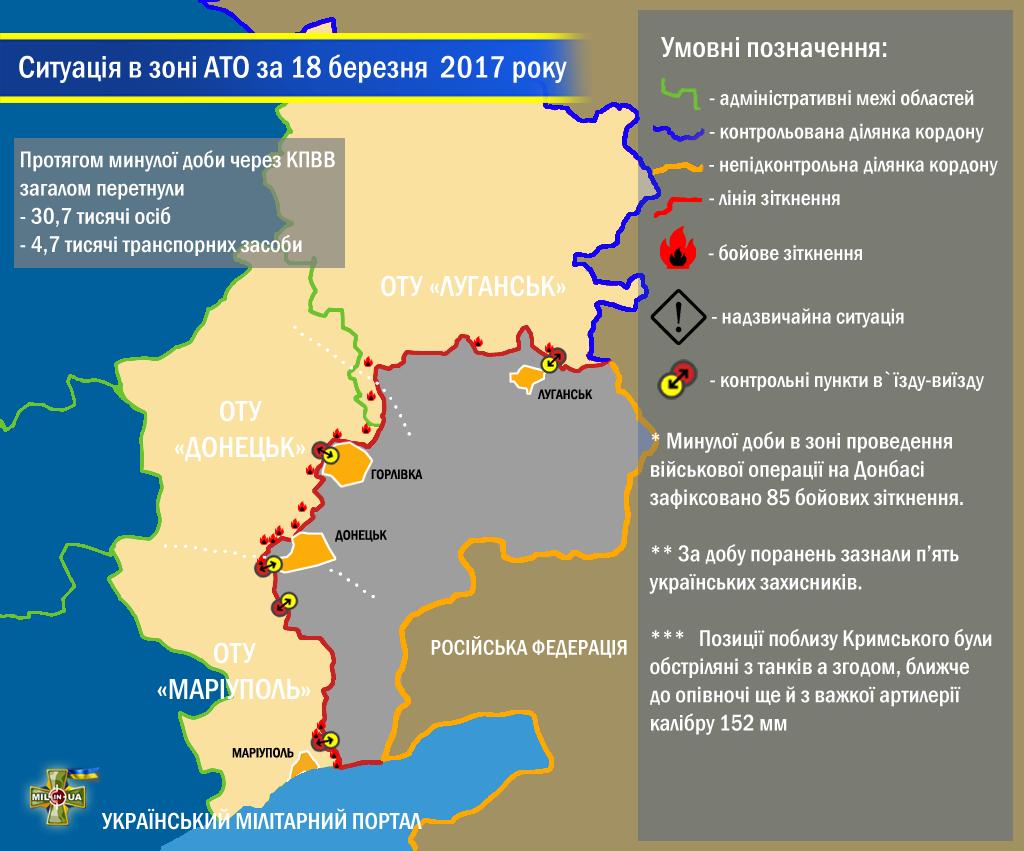 Ситуація в зоні проведення військової операції на Донбасі за 18 березня 2017 року