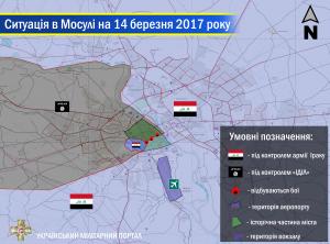 Битва за Мосул – урядові сили звільнили територію залізничної станції