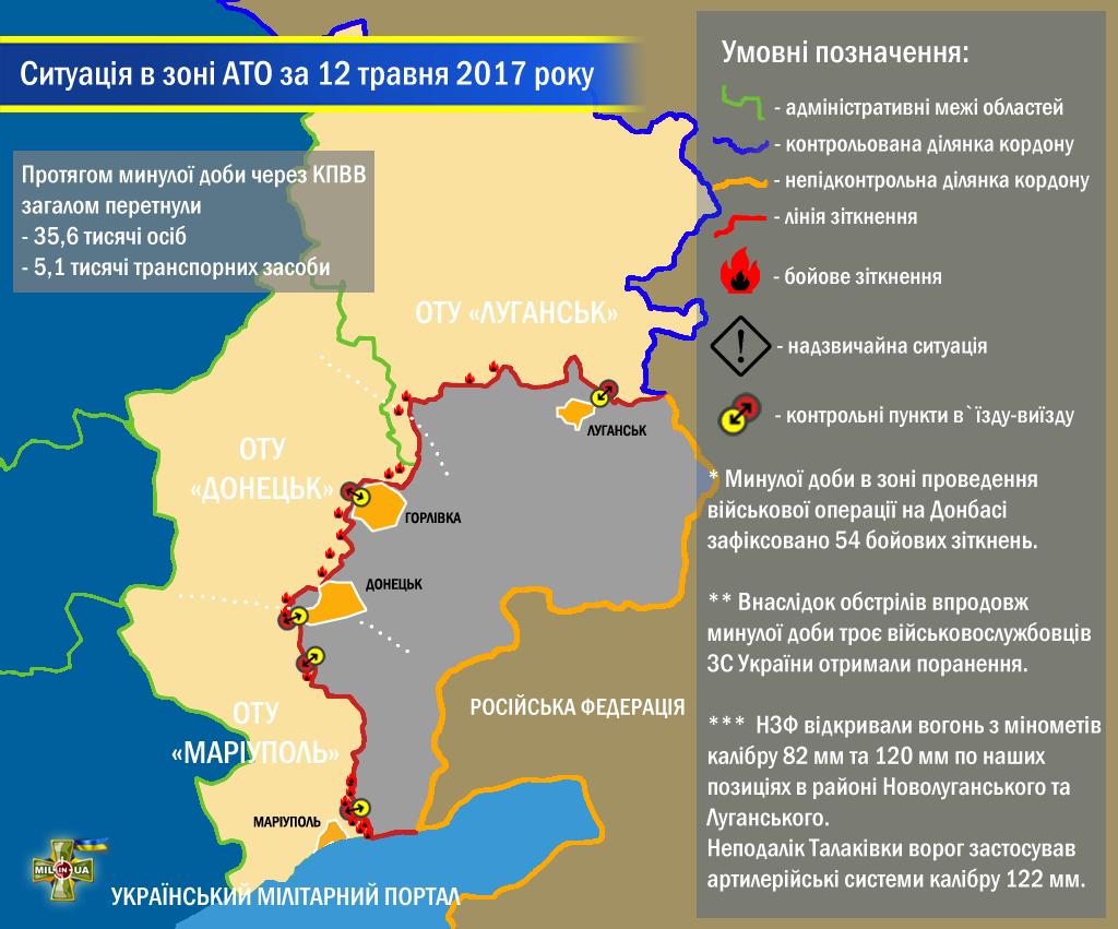 Ситуація в зоні проведення військової операції на Донбасі за 12 травня 2017 року