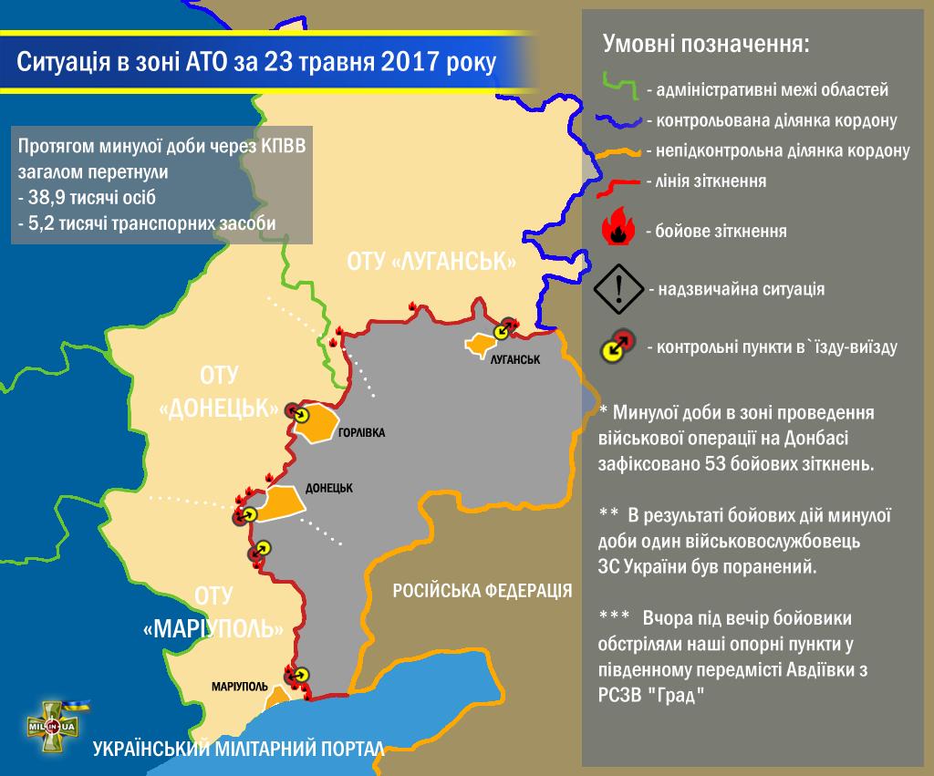 Ситуація в зоні проведення військової операції на Донбасі за 23 травня 2017 року