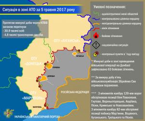 Ситуація в зоні проведення військової операції на Донбасі за 5 травня 2017 року