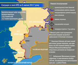 Ситуація в зоні проведення військової операції на Донбасі за 5 липня 2017 року