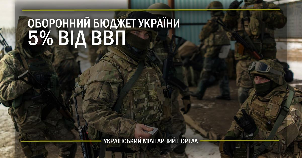 Оборонний бюджет України на 2018 рік – 5% від ВВП