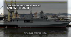 """Стан будівництва корвету """"Gawron"""" для ВМС Польщі"""