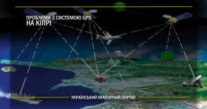 Проблеми з системою GPS на Кіпрі