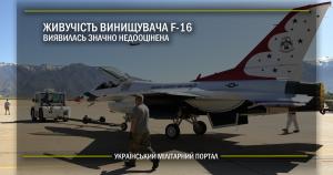 Живучість F-16 виявилась значно недооцінена