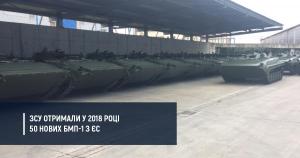 Спецтехноекспорт розповів про поставки ЗСУ бронетехніки з Євросоюзу