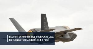 SIPRI: Оборонний експорт США росте, Росія – падає
