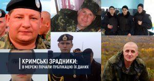 Кримські зрадники: в мережі почали публікацію їх даних