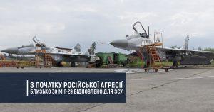 З початку російської агресії близько 30 МіГ-29 відновлено для ЗСУ