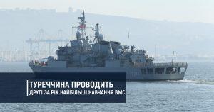 Туреччина проводить другі за рік найбільші навчання ВМС
