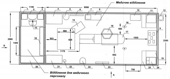 Варіант розміщення майна і обладнання КРХ та мінімальні розміри проходів та робочих майданчиків