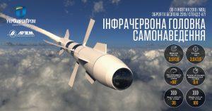 """На """"Зброя та Безпека"""" покажуть ГСН для авіаційних ракет"""