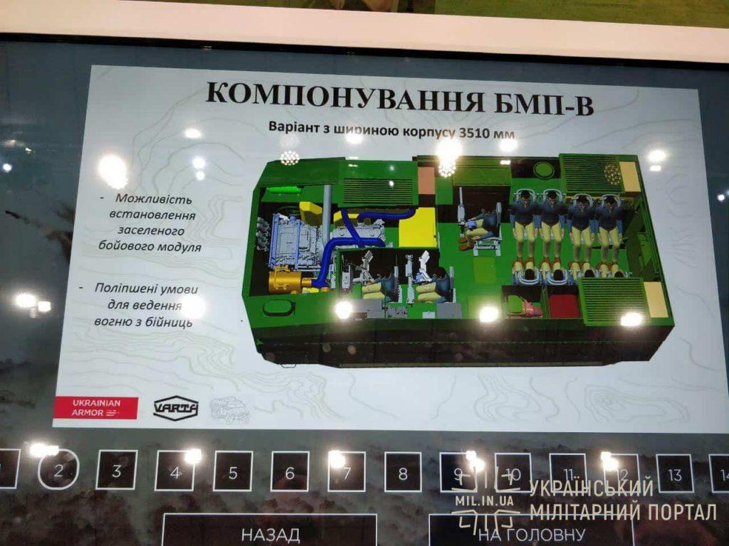 Компонування БМП-В