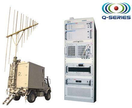 Система радіоелектронної протидії TRC274 SDJ