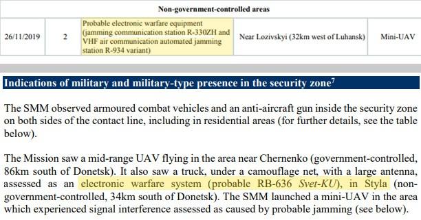 Скріншоти з доповідей ОБСЄ