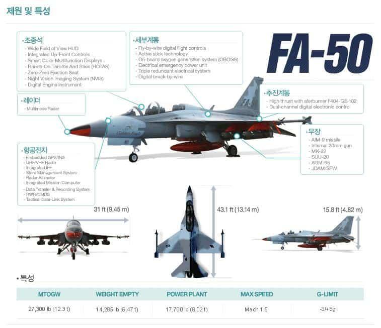 FA-50 в початковій конфігурації