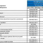 Конфігурація гелікоптера H225 ДСНС України з бортовим номером 55 (серійний номер 2739)
