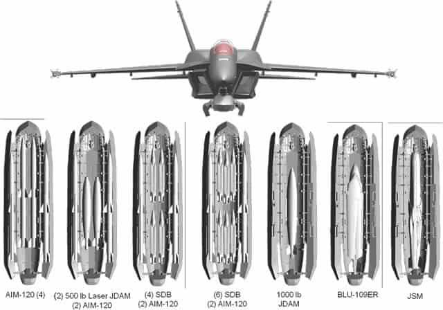 Контейнери для озброєння FA-18