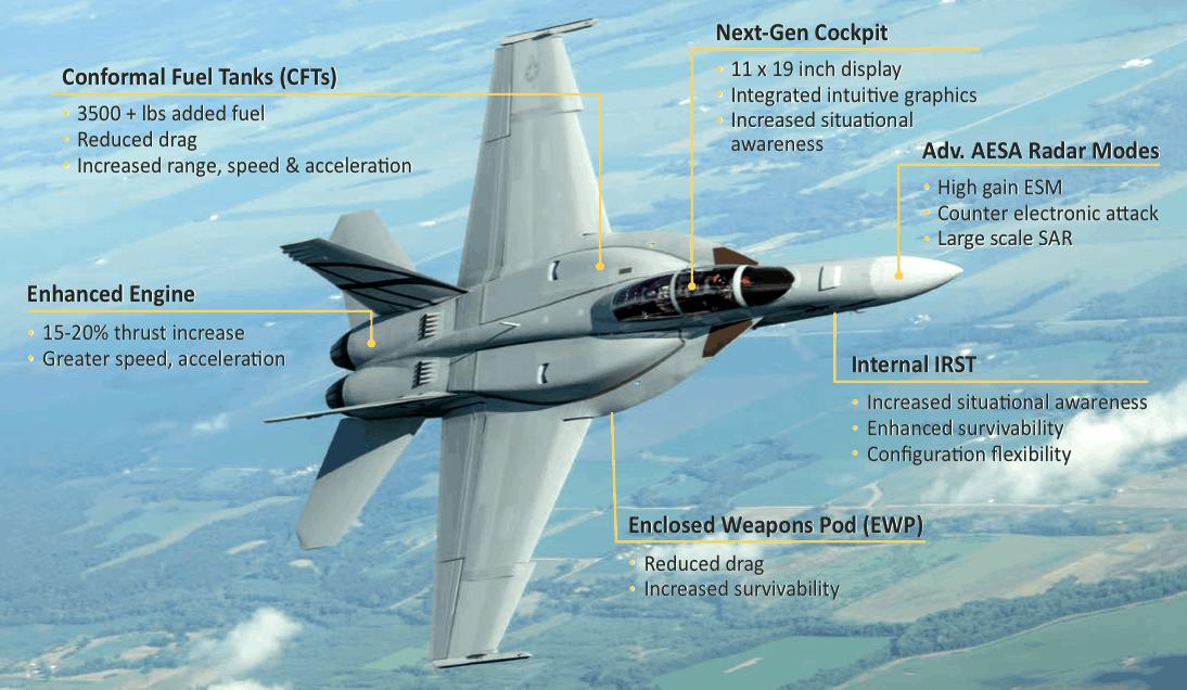 Модернізація FA-18