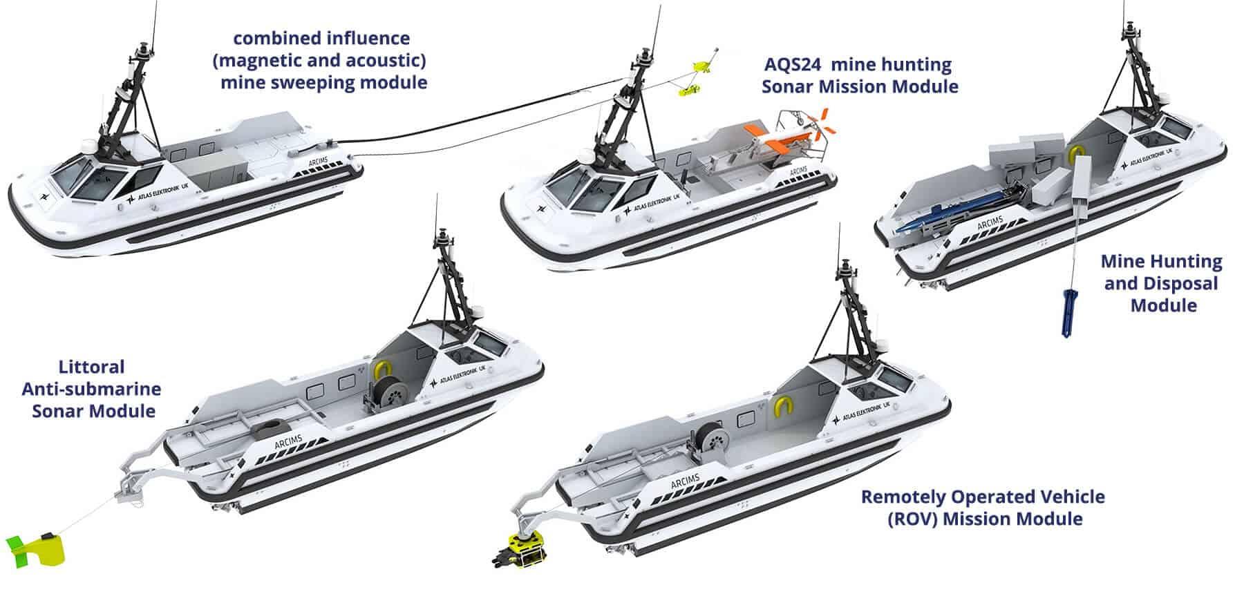 Atlas Elektronik ARCIMS пропонує різноманітні модулі для виявлення та класифікації підводних човнів, мін та підводних об'єктів