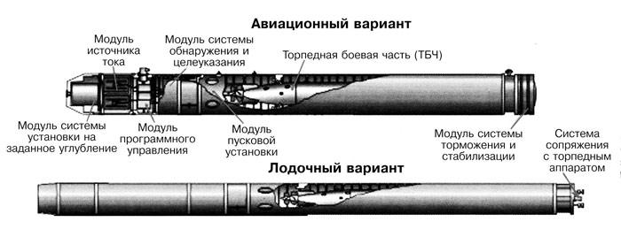 Будова ПМК-2 в розрізі