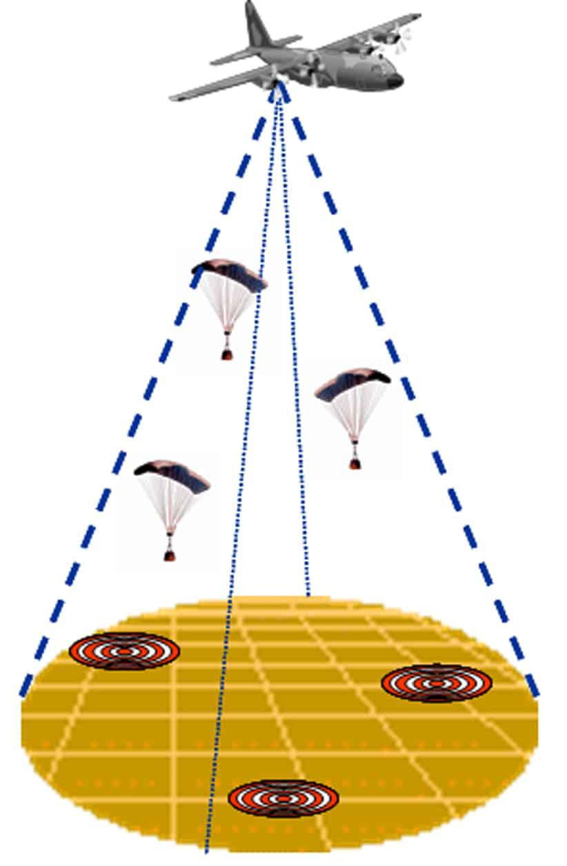 Парашутна система JPADS