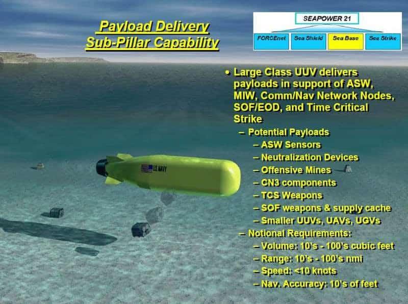 Проект ВМС США безпілотного засобу доставки мін та сенсорів
