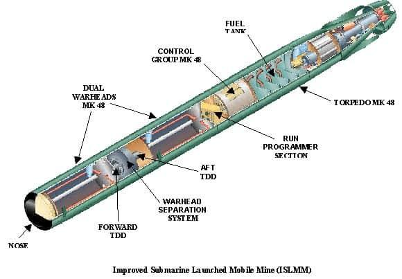Торпеда ISLMM в розрізі