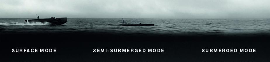 Режими роботи Seal Carrier