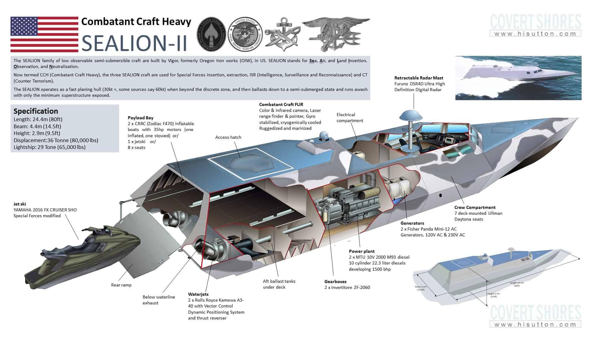 Внутрішня будова катеру Sealion другого покоління
