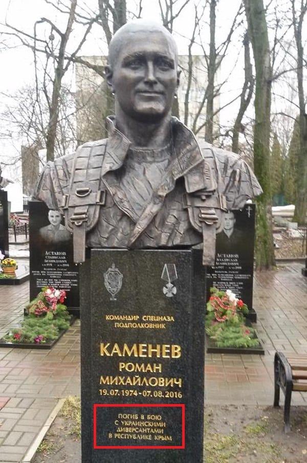 Роман Каменєв