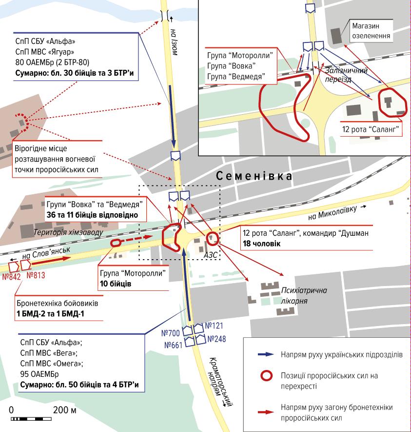 Схема бою під Семенівкою. 5 травня 2014.