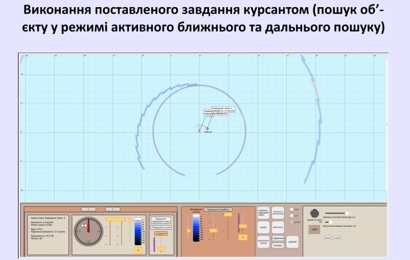 Виконання завдання для курсантів-операторів на тренажері гідроакустичних станцій