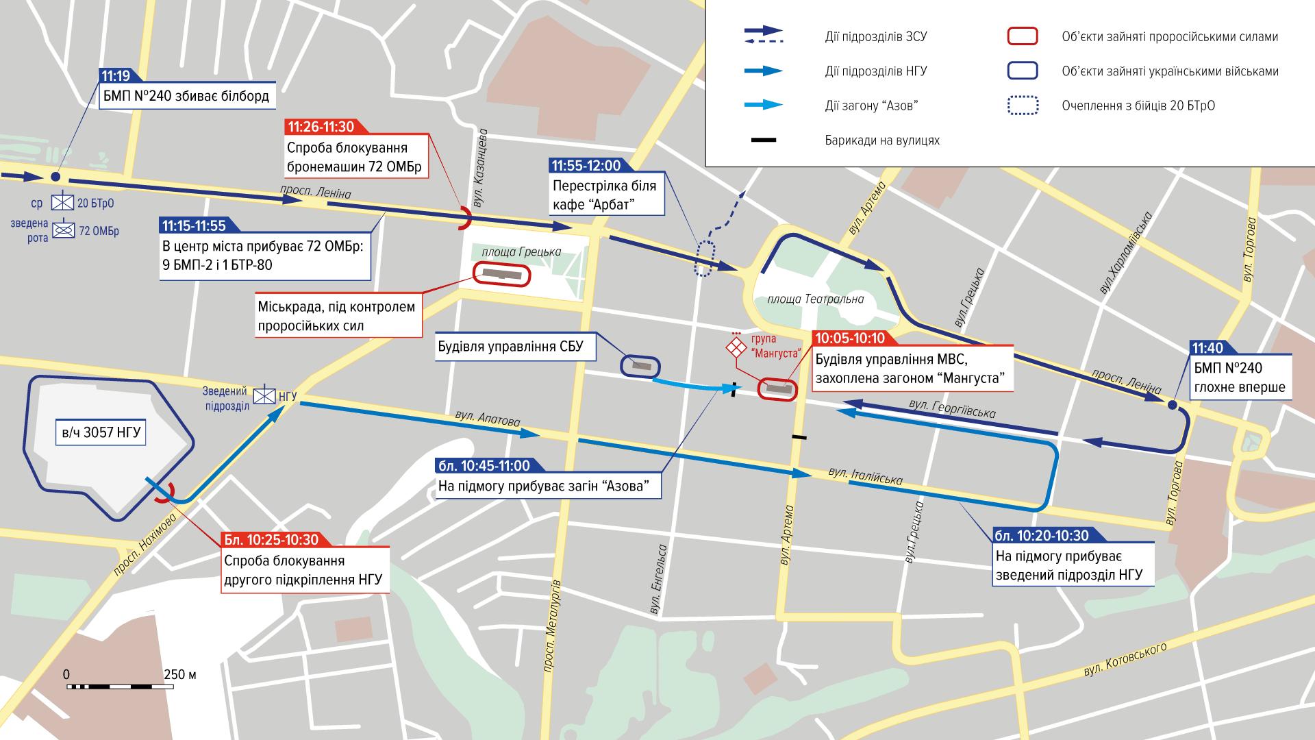 Рух українських підрозділів у місті.