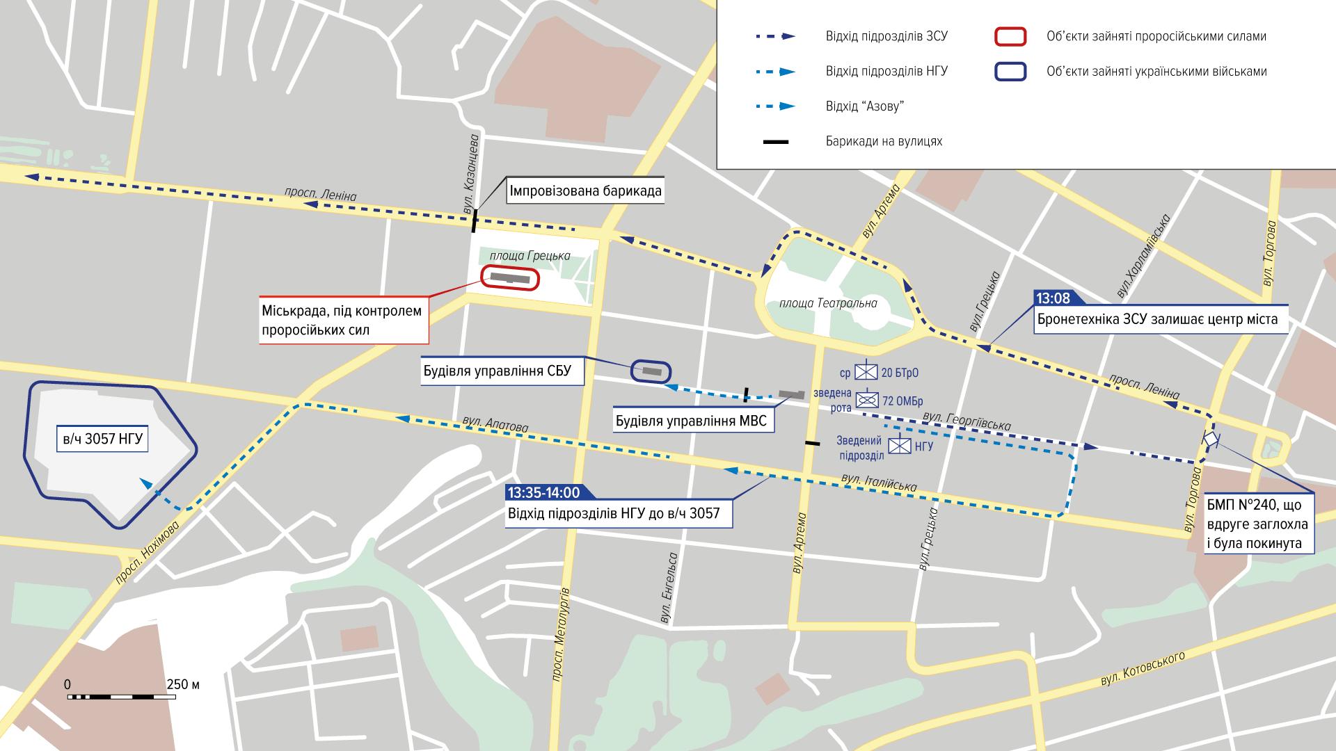 Відхід українських військ з району УМВС.