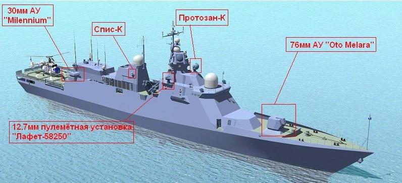 Артилерійське озброєння та станції керування артилерійським вогнем корвету проекту 58250