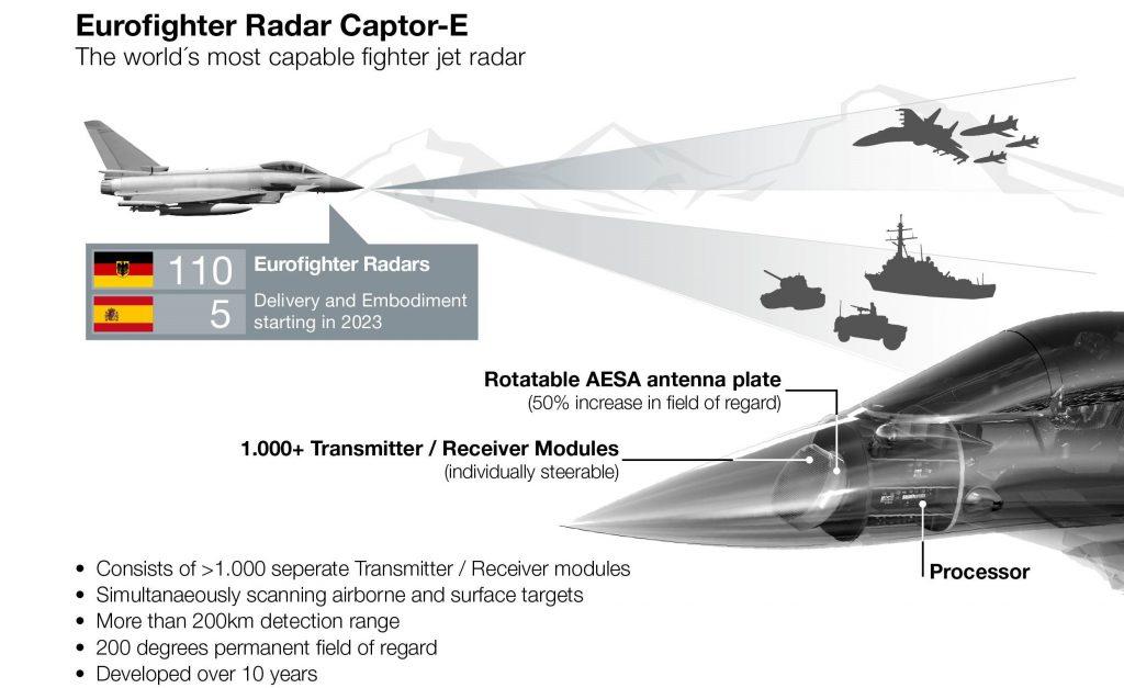Презентація роботи РЛС Captor-E