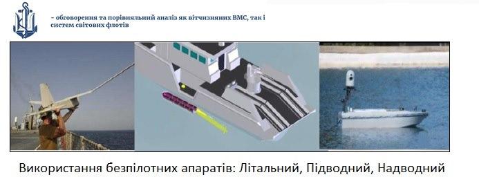 Використання безпілотних літальних апаратів з Mark VI