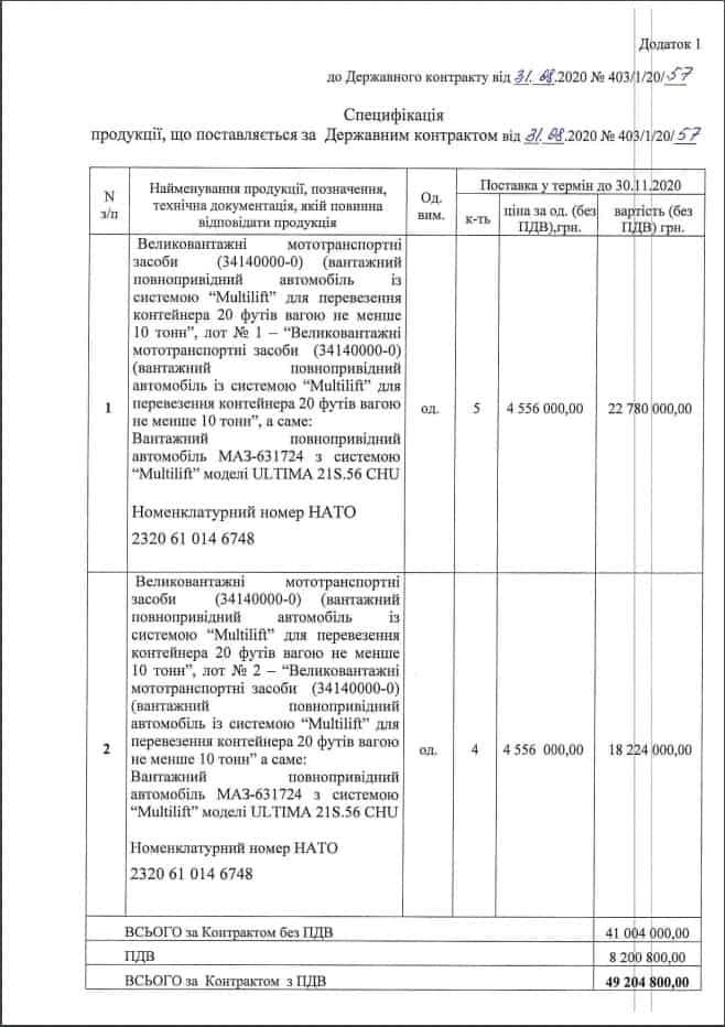 Документ від Ukrainian Military Pages