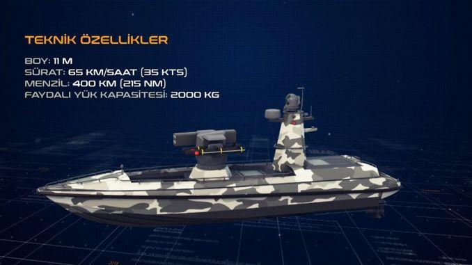 Основні характеристики проєкт надводного дрону ULAQ
