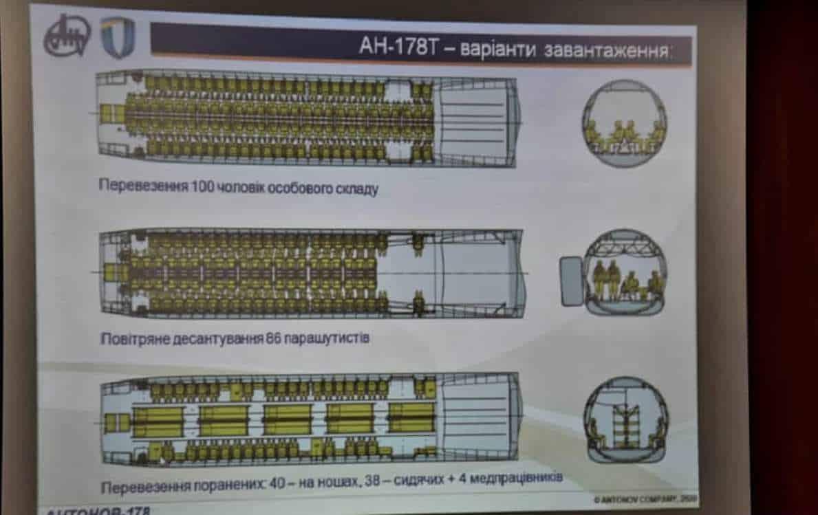 Варіанти завантаження до літака Ан-178Т. Листопад 2020. Фото: Медичні сили ЗСУ
