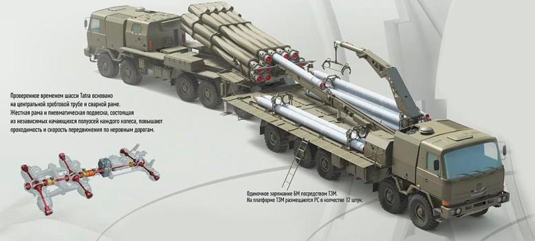Бойова машина та транспортно-заряджаюча машина РСЗВ «Смерч»