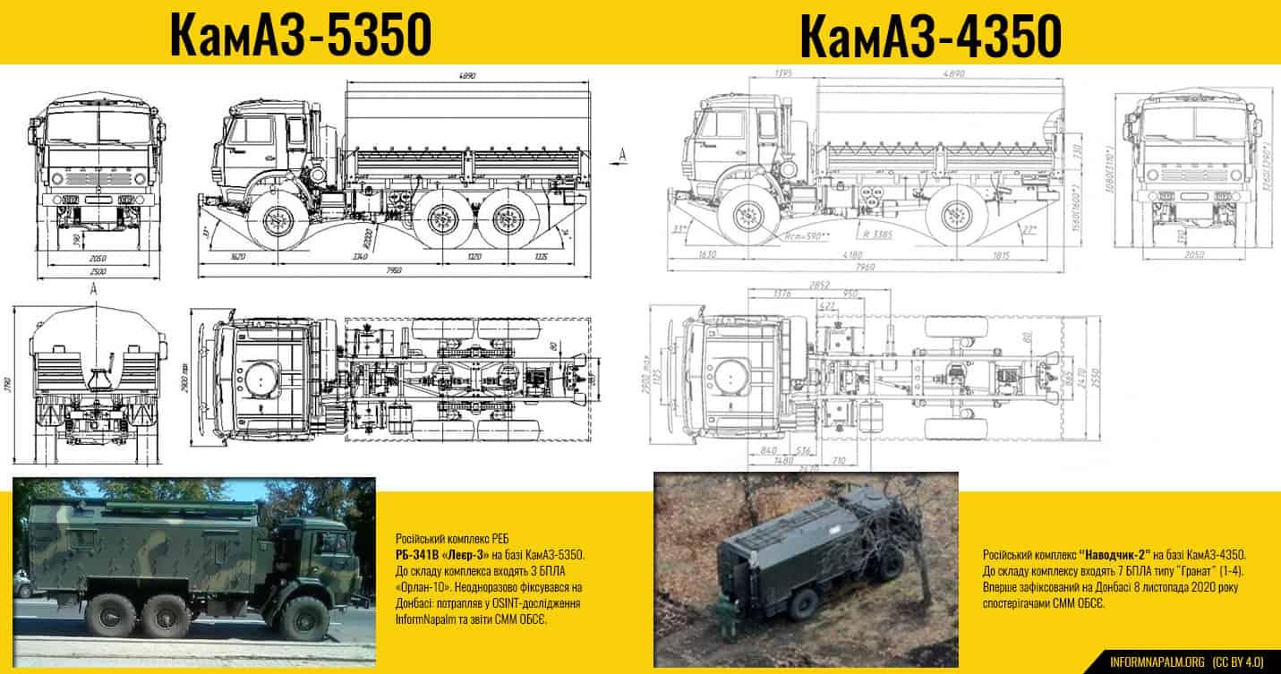 Порівняння «Леєр-3» з «Наводчик2»