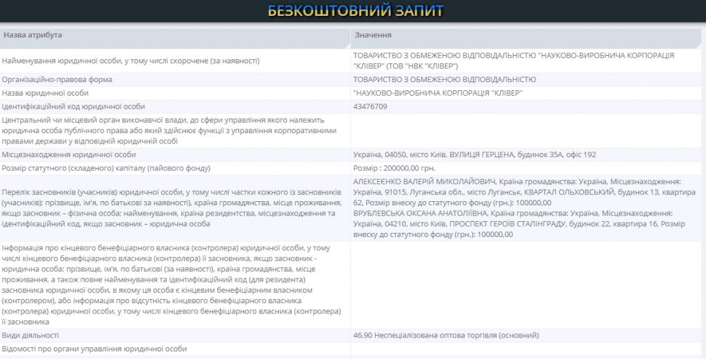 Витяг з реєстру по НВК «Клівер»