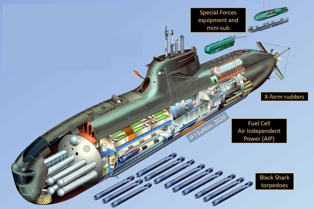 Схематичне зображення субмарини типу U212 NFS
